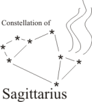 Astro Constellation Sagittarius