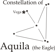 Astro Constellation Aquila Altair