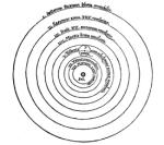 feast 0219 CopernicSystem