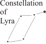 Lyra astro constellation Vega