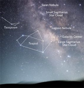 astro milky way stars 090113