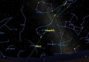 zodiacal light astro