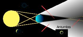 Eclipse 11-30-13