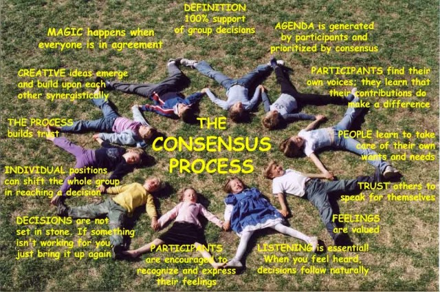 Consensus-process1