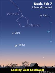 020715 VenusMars