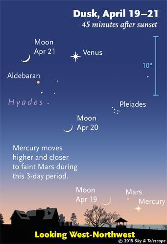 041915 Night Sky astro