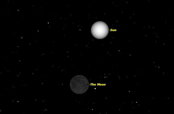New Moon astro expl