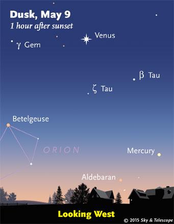 050915 Astro