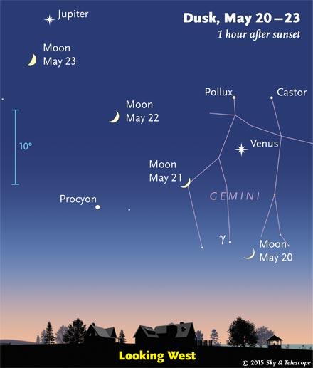 052015 Moon astro