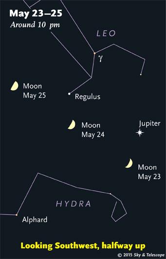 052315 astro