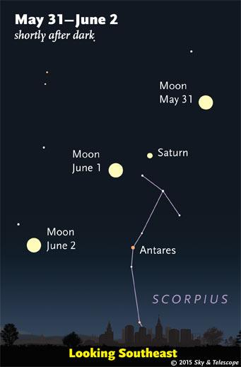053015 astro moon scorp