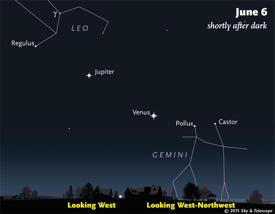 0606 astro JupiVenu