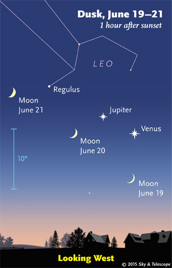 061915 MoonJupVen