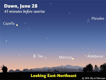 062715 Dawn Sky Astro