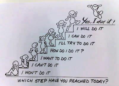 Steps - Wise