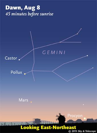 080815 Mars astro