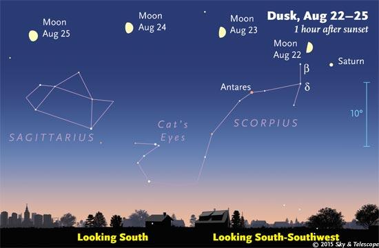 082215 Astro Moon