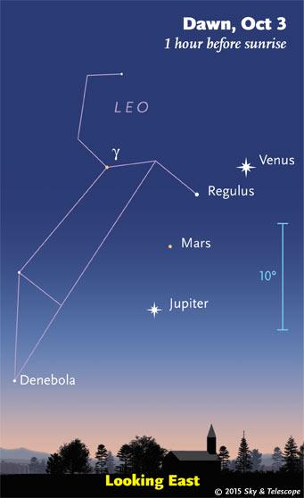 astro dawn 100315