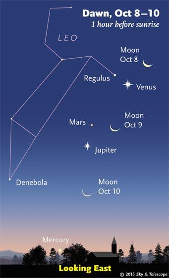 astro dawn 100815