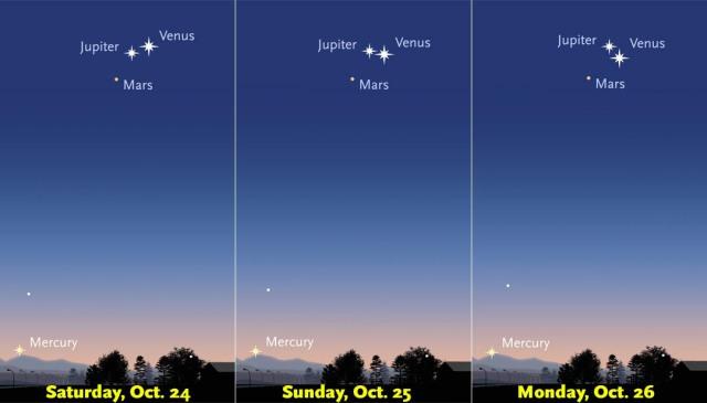 Venus-Jupiter-Mars_Oct-24-25-26_big