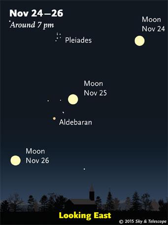 112415 astro foll moon