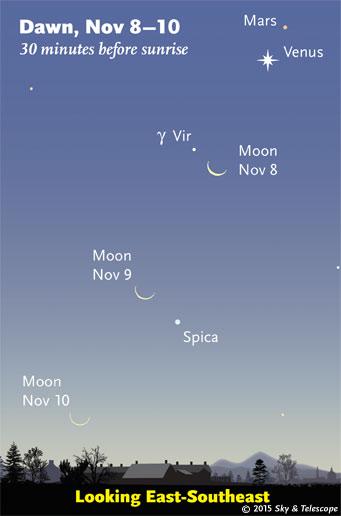 110815 astro Dawn