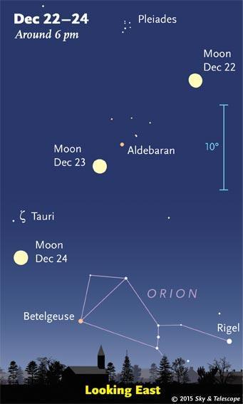 122215 Sky astro