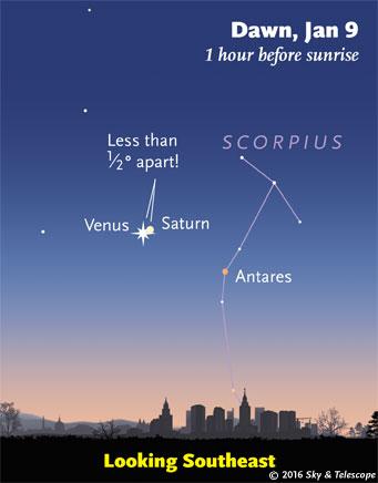 010916 Dawn astro