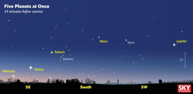 0116 Astro 5 planets