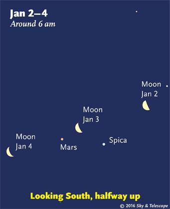 astro 010216 Moon