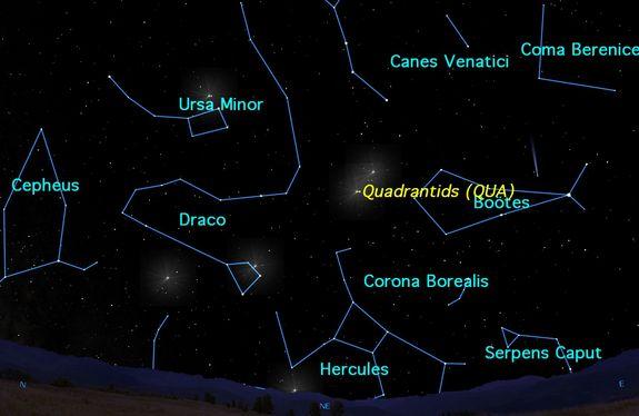 astro 010316 quadrantid