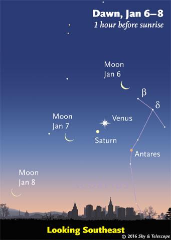 astro 010616 dawn