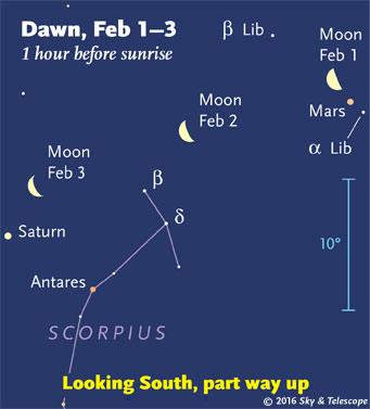 020116 astro moon