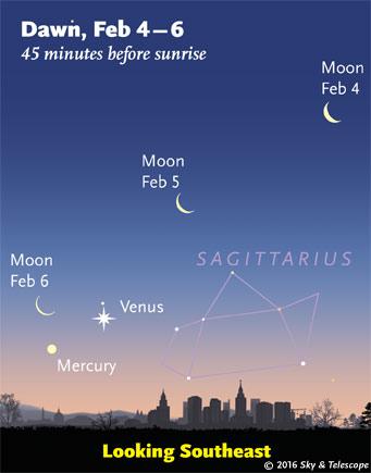 020416 astro moon