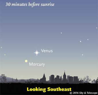 021316 astro merc