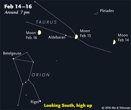 021416 Moon astro