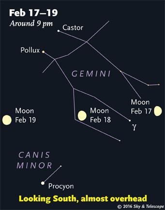 021716 WEBvic16_Feb18ev astro
