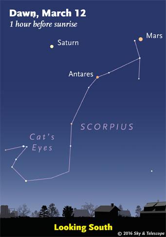 031216 dawn astro