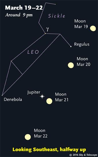 031916 Astro evening