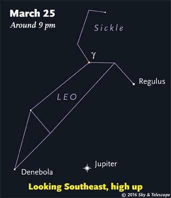 032516 astro evening