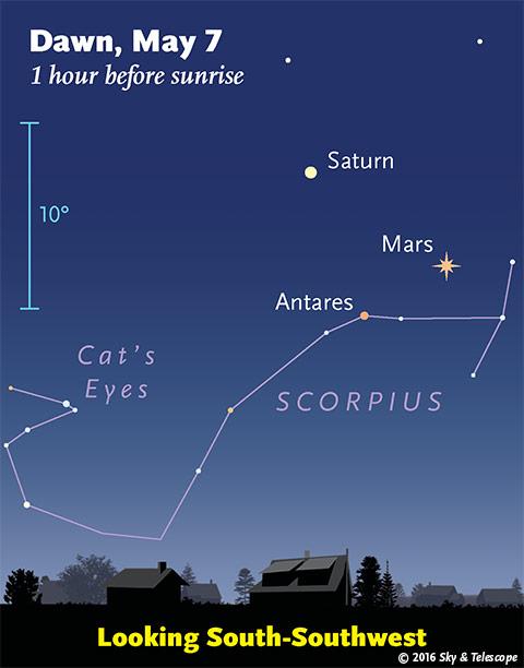 050716 astro dawn