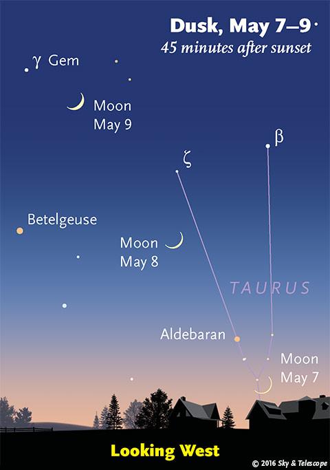 050716 astro dusk