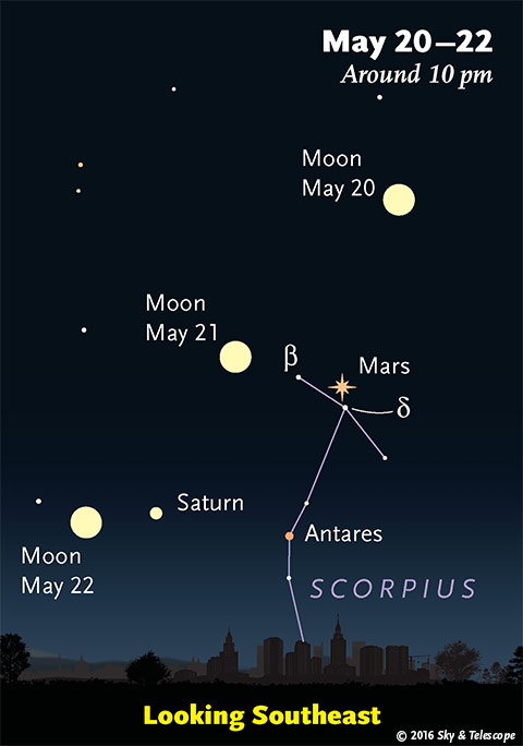 052016 astro Moon