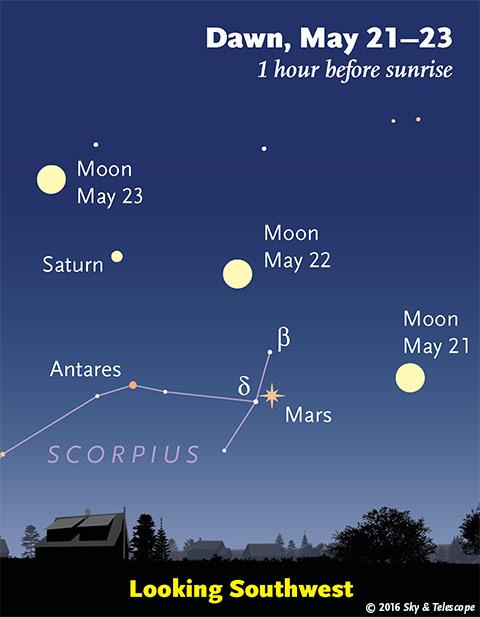 052116 Dawn astroWEBvic16_May22mo
