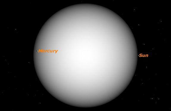 Merc transit astro