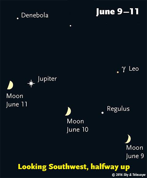060916 astro