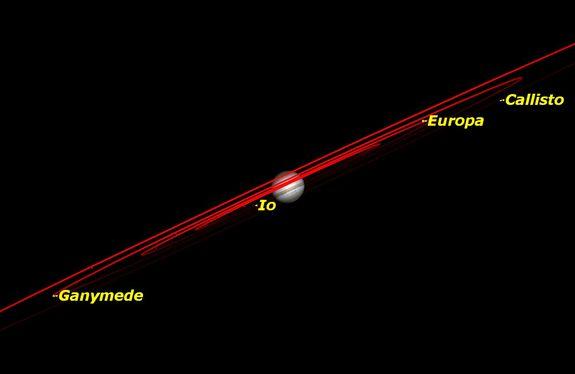 0616 Jupi astro
