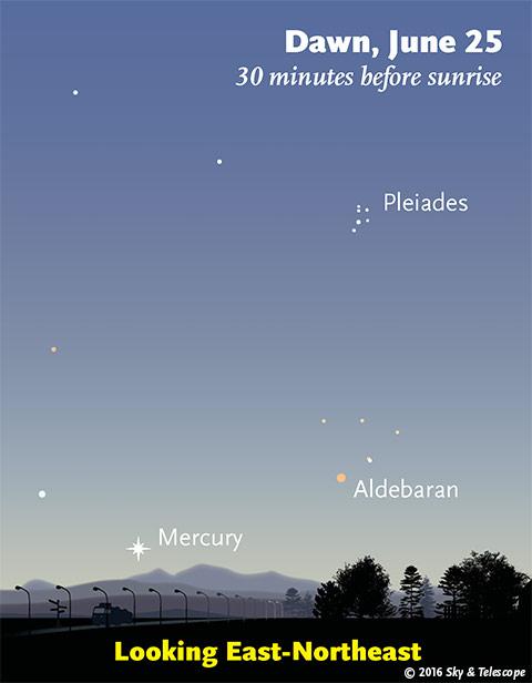 062516 astro