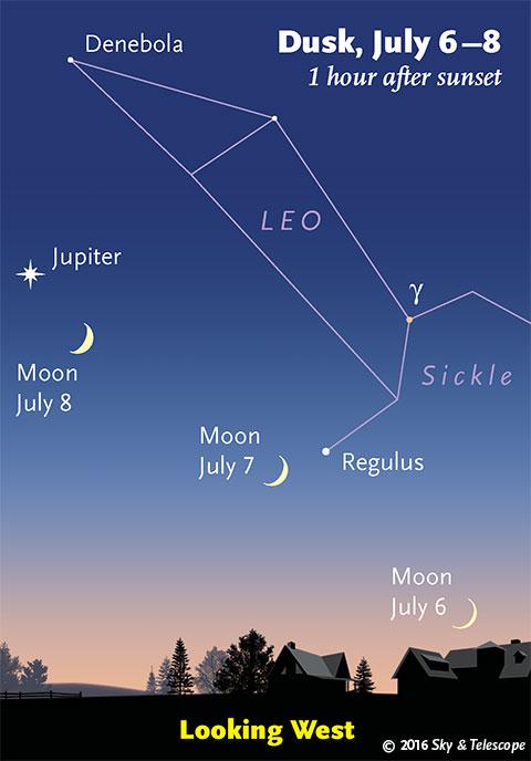WEBvic16_Jul08ev astro