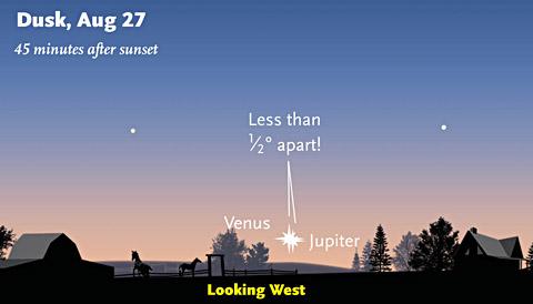 Venus-Jupiter-27Aug2016_f